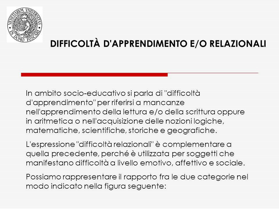 DIFFICOLTÀ D'APPRENDIMENTO E/O RELAZIONALI In ambito socio-educativo si parla di