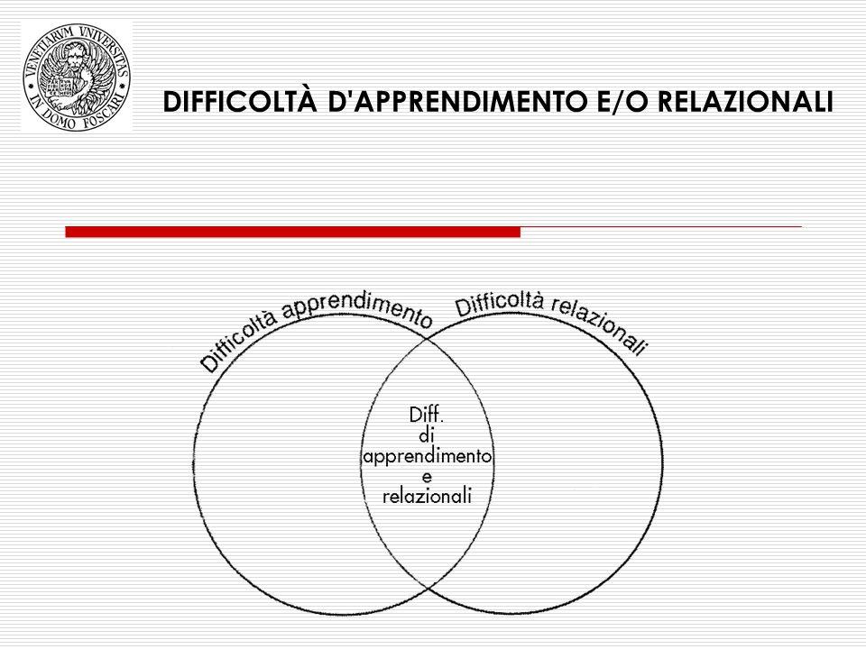DIFFICOLTÀ D'APPRENDIMENTO E/O RELAZIONALI