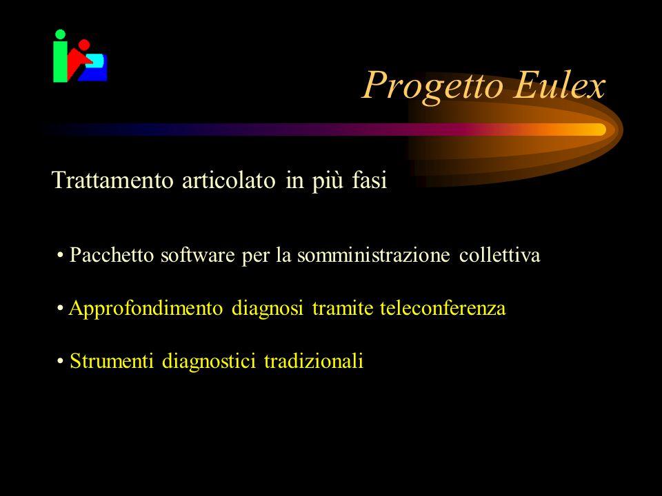 Progetto Eulex Trattamento articolato in più fasi Pacchetto software per la somministrazione collettiva Approfondimento diagnosi tramite teleconferenza Strumenti diagnostici tradizionali