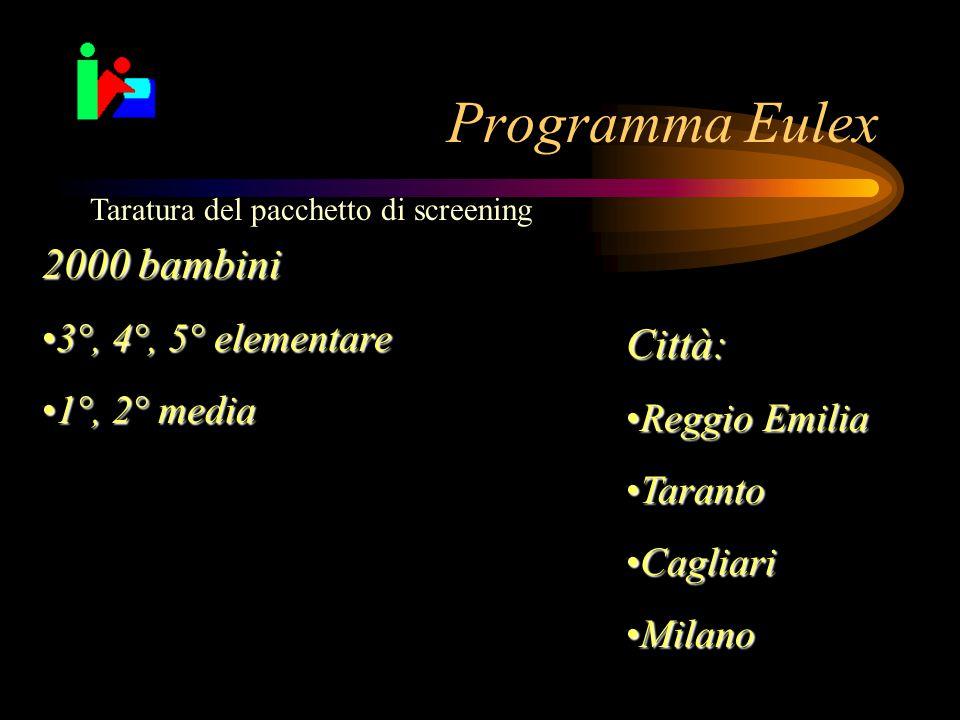 Programma Eulex Taratura del pacchetto di screening 2000 bambini 3°, 4°, 5° elementare3°, 4°, 5° elementare 1°, 2° media1°, 2° media Città: Reggio Emi