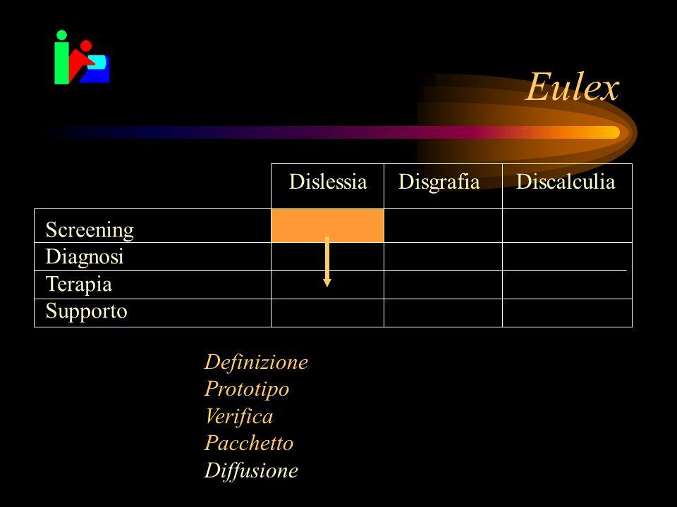 Eulex Dislessia Disgrafia Discalculia Screening Diagnosi Terapia Supporto Definizione Prototipo Verifica Pacchetto Diffusione