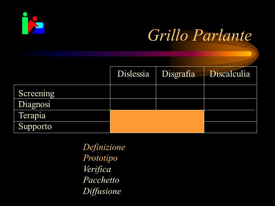Grillo Parlante Dislessia Disgrafia Discalculia Screening Diagnosi Terapia Supporto Definizione Prototipo Verifica Pacchetto Diffusione
