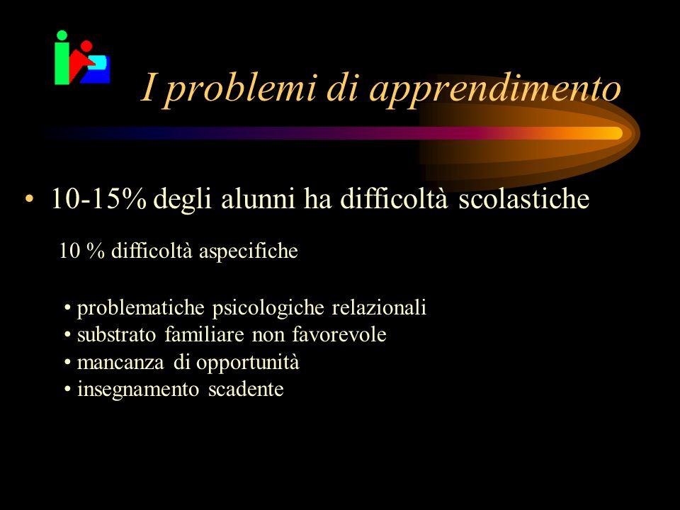 I problemi di apprendimento 10-15% degli alunni ha difficoltà scolastiche 10 % difficoltà aspecifiche problematiche psicologiche relazionali substrato familiare non favorevole mancanza di opportunità insegnamento scadente