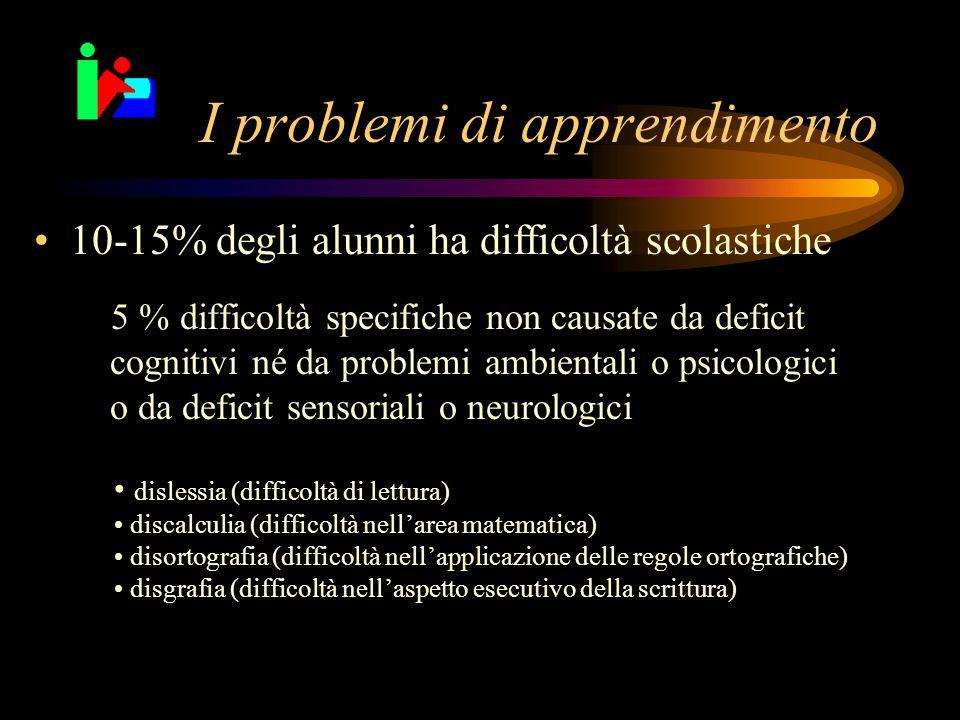 I problemi di apprendimento 5 % difficoltà specifiche non causate da deficit cognitivi né da problemi ambientali o psicologici o da deficit sensoriali