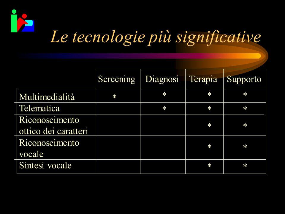 Le tecnologie più significative Screening Diagnosi Terapia Supporto Multimedialità Telematica Riconoscimento ottico dei caratteri Riconoscimento vocale Sintesi vocale * ** * * * * * * * * **