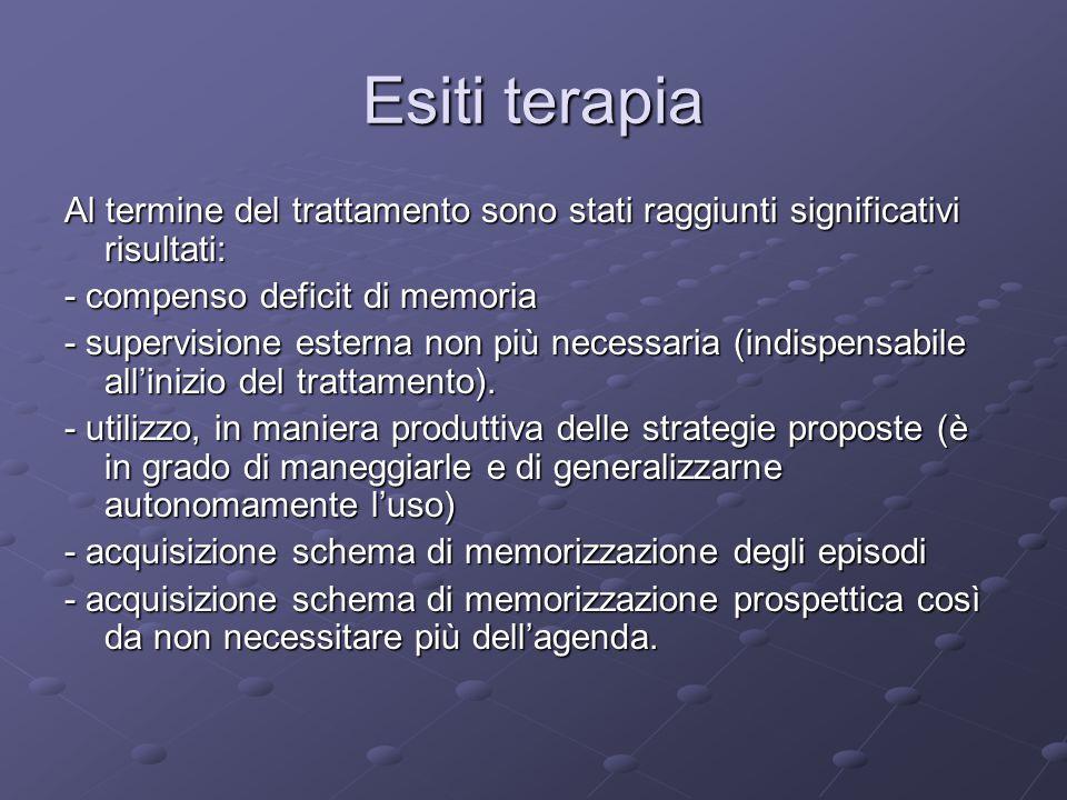 Esiti terapia Al termine del trattamento sono stati raggiunti significativi risultati: - compenso deficit di memoria - supervisione esterna non più ne