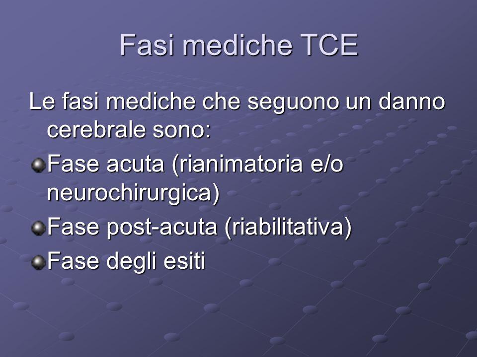 Fasi mediche TCE Le fasi mediche che seguono un danno cerebrale sono: Fase acuta (rianimatoria e/o neurochirurgica) Fase post-acuta (riabilitativa) Fa