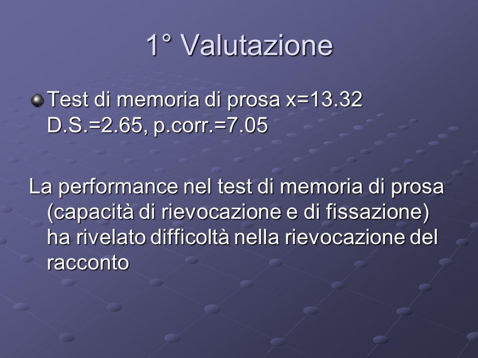 1° Valutazione Test di memoria di prosa x=13.32 D.S.=2.65, p.corr.=7.05 La performance nel test di memoria di prosa (capacità di rievocazione e di fis