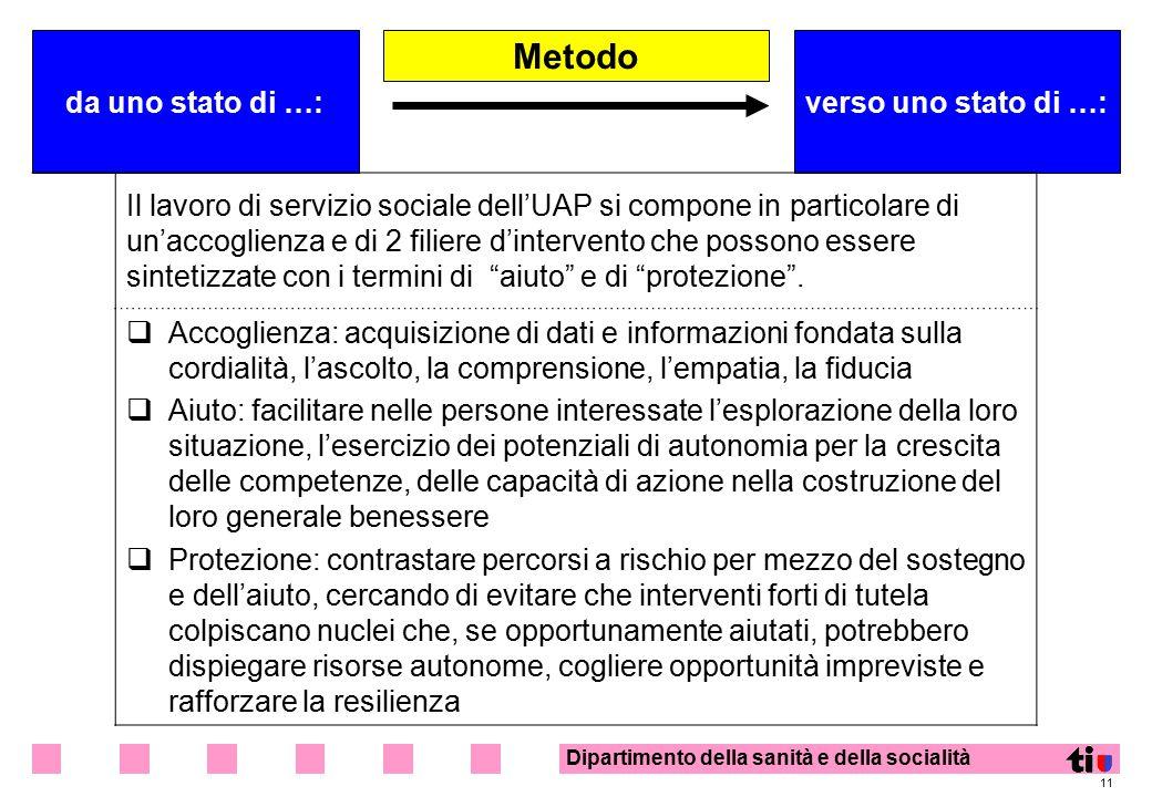 Dipartimento della sanità e della socialità 11 da uno stato di …:verso uno stato di …: Il lavoro di servizio sociale dell'UAP si compone in particolar