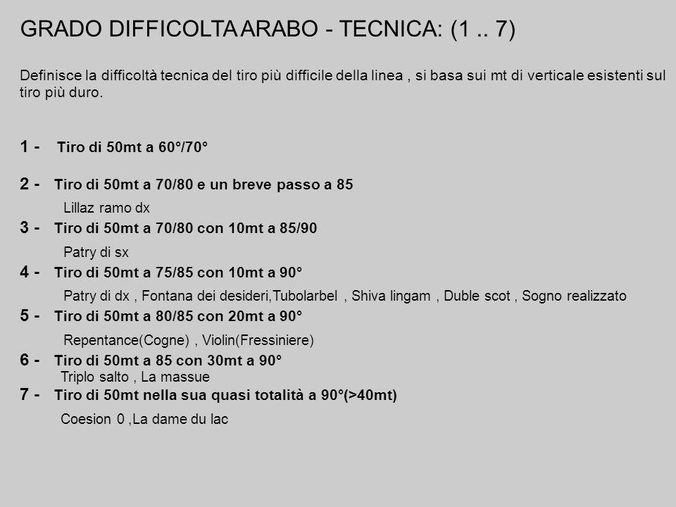 GRADO DIFFICOLTA ARABO - TECNICA: (1.. 7) Definisce la difficoltà tecnica del tiro più difficile della linea, si basa sui mt di verticale esistenti su