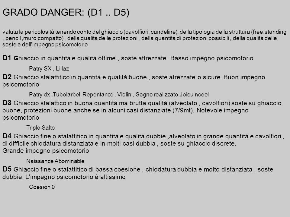 GRADO DANGER: (D1.. D5) valuta la pericolosità tenendo conto del ghiaccio (cavolfiori,candeline), della tipologia della struttura (free.standing, penc