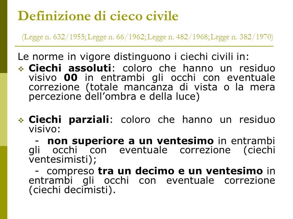 Definizione di cieco civile (Legge n. 632/1955; Legge n. 66/1962; Legge n. 482/1968; Legge n. 382/1970) Le norme in vigore distinguono i ciechi civili