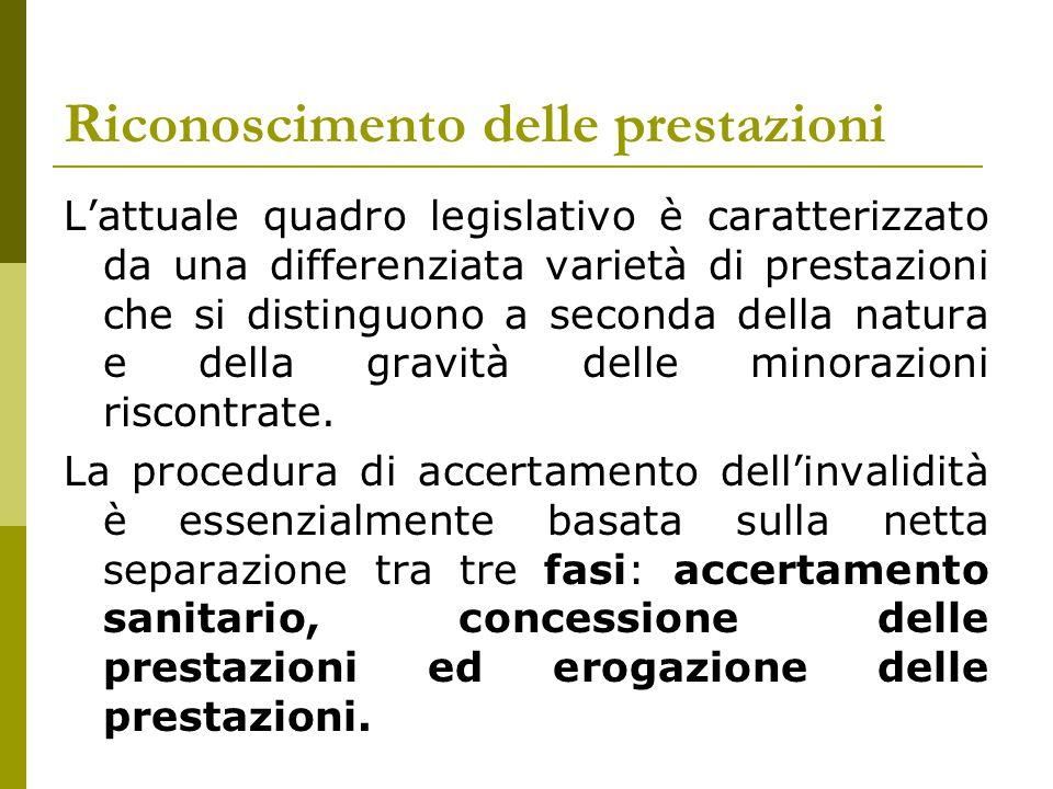 Riconoscimento delle prestazioni L'attuale quadro legislativo è caratterizzato da una differenziata varietà di prestazioni che si distinguono a seconda della natura e della gravità delle minorazioni riscontrate.