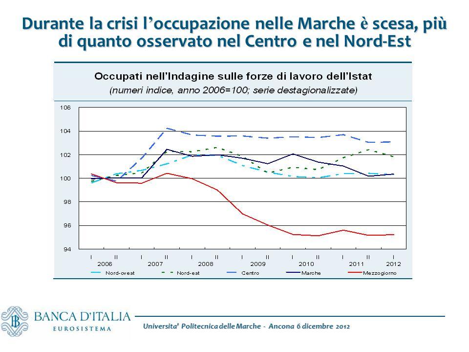 Universita Politecnica delle Marche - Ancona 6 dicembre 2012 Durante la crisi l ' occupazione nelle Marche è scesa, pi ù di quanto osservato nel Centro e nel Nord-Est