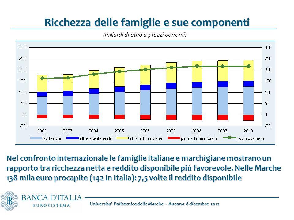 Universita' Politecnica delle Marche - Ancona 6 dicembre 2012 (miliardi di euro a prezzi correnti) Ricchezza delle famiglie e sue componenti Nel confr