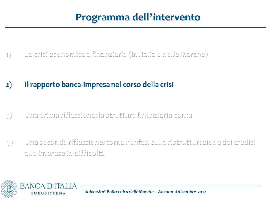 Universita' Politecnica delle Marche - Ancona 6 dicembre 2012 Programma dell ' intervento 2)Il rapporto banca-impresa nel corso della crisi