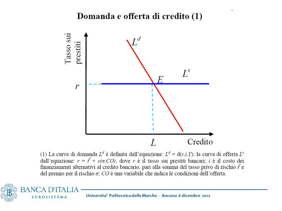 Universita' Politecnica delle Marche - Ancona 6 dicembre 2012