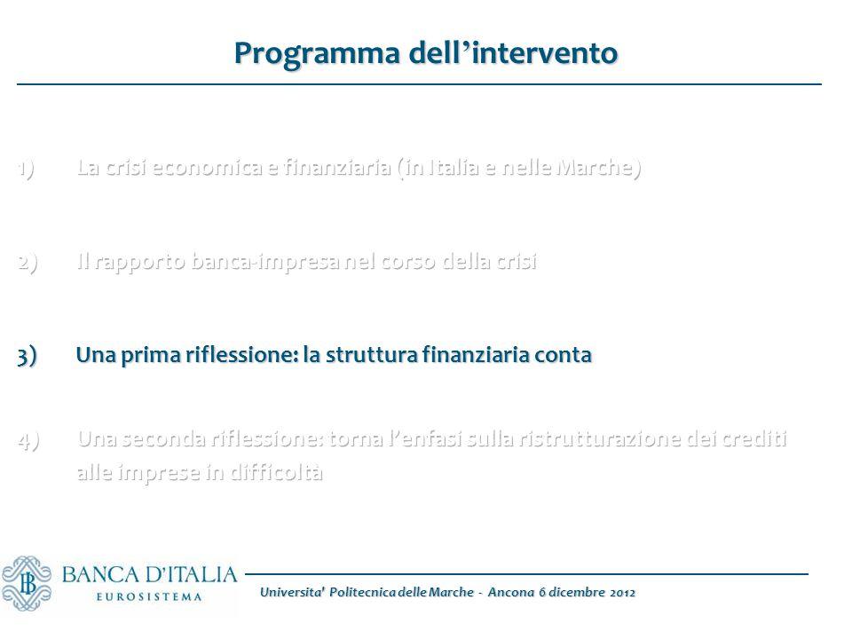 Universita' Politecnica delle Marche - Ancona 6 dicembre 2012 Programma dell ' intervento 3)Una prima riflessione: la struttura finanziaria conta