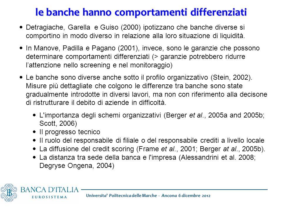 Universita Politecnica delle Marche - Ancona 6 dicembre 2012 le banche hanno comportamenti differenziati  Detragiache, Garella e Guiso (2000) ipotizzano che banche diverse si comportino in modo diverso in relazione alla loro situazione di liquidità.