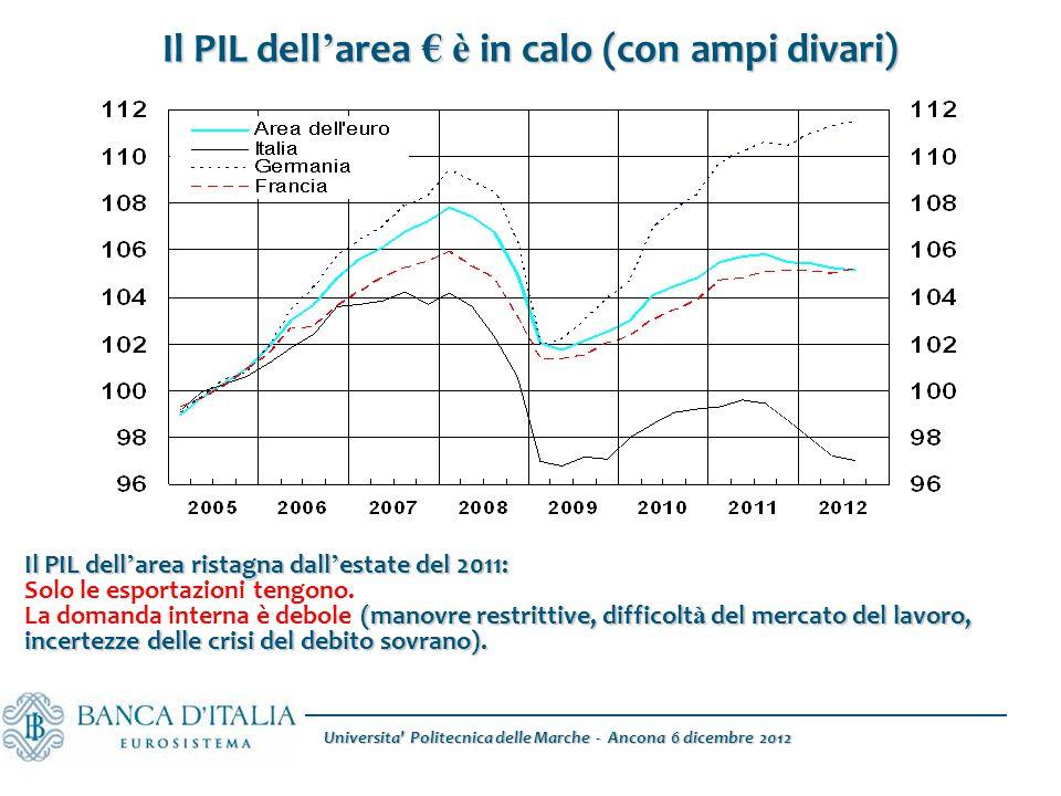 Il PIL dell ' area € è in calo (con ampi divari) Il PIL dell ' area ristagna dall ' estate del 2011: Solo le esportazioni tengono.