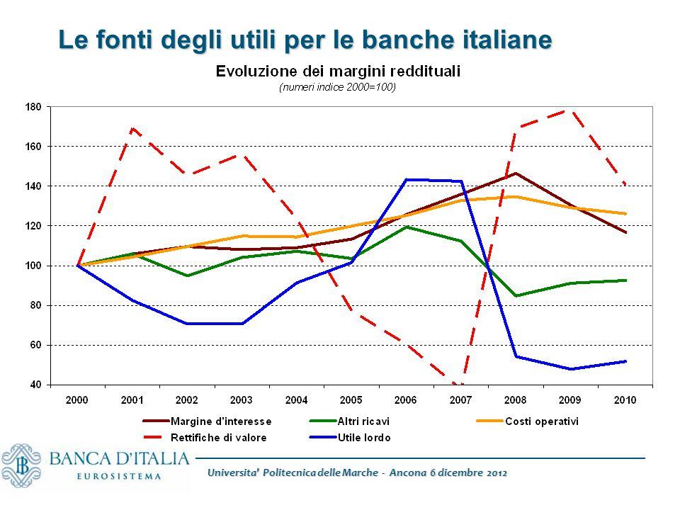 Le fonti degli utili per le banche italiane Universita Politecnica delle Marche - Ancona 6 dicembre 2012