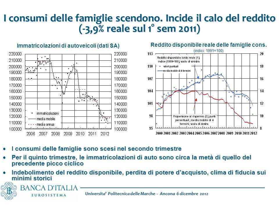 I consumi delle famiglie scendono. Incide il calo del reddito (-3,9% reale sul 1° sem 2011)  I consumi delle famiglie sono scesi nel secondo trimestr