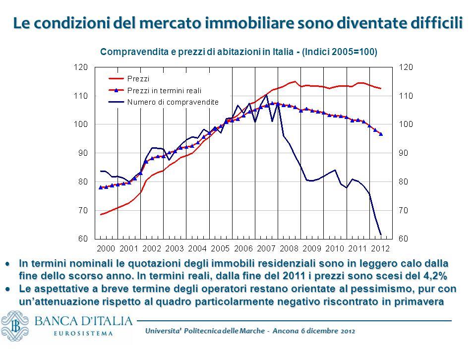Le condizioni del mercato immobiliare sono diventate difficili  In termini nominali le quotazioni degli immobili residenziali sono in leggero calo da