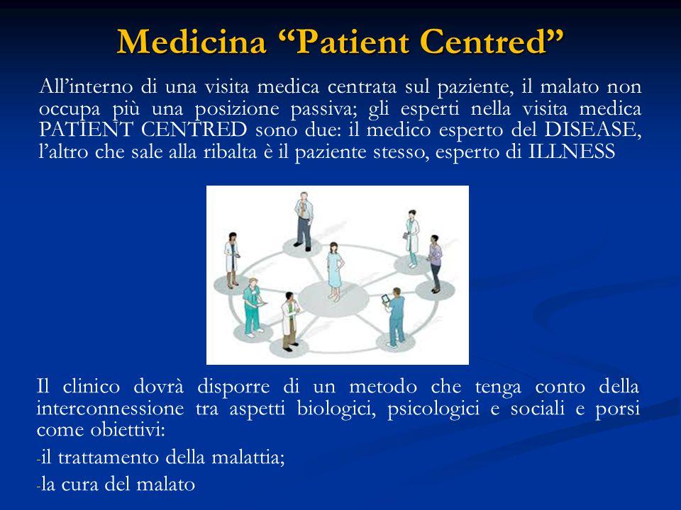 Medicina Patient Centred - Si - Si passa dal TO CURE della medicina centrata sulla malattia al TO CARE.