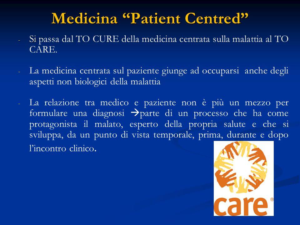 Medicina Patient Centred Il colloquio PATIENTE CENTRED non è più caratterizzato da un flusso comunicativo monodirezionale, un procedere dal medico al paziente.