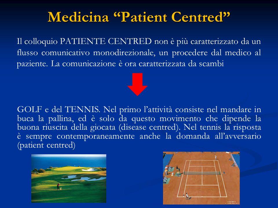 L'Agenda del Paziente Ciò che il paziente porta con sé e con la sua malattia e si riferisce alla dimensione soggettiva, ma coglie tale dimensione nel momento in cui essa non appartiene più al paziente soltanto ma è intenzionale, diretta verso qualcuno.