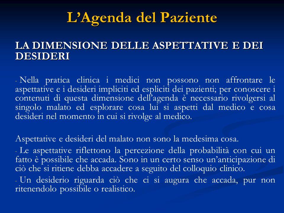L'Agenda del Paziente LA DIMENSIONE DEL CONTESTO - - Le tre dimensioni non possono essere svincolate dal luogo familiare, lavorativo, culturale, sociale e ambientale in cui la persona vive.
