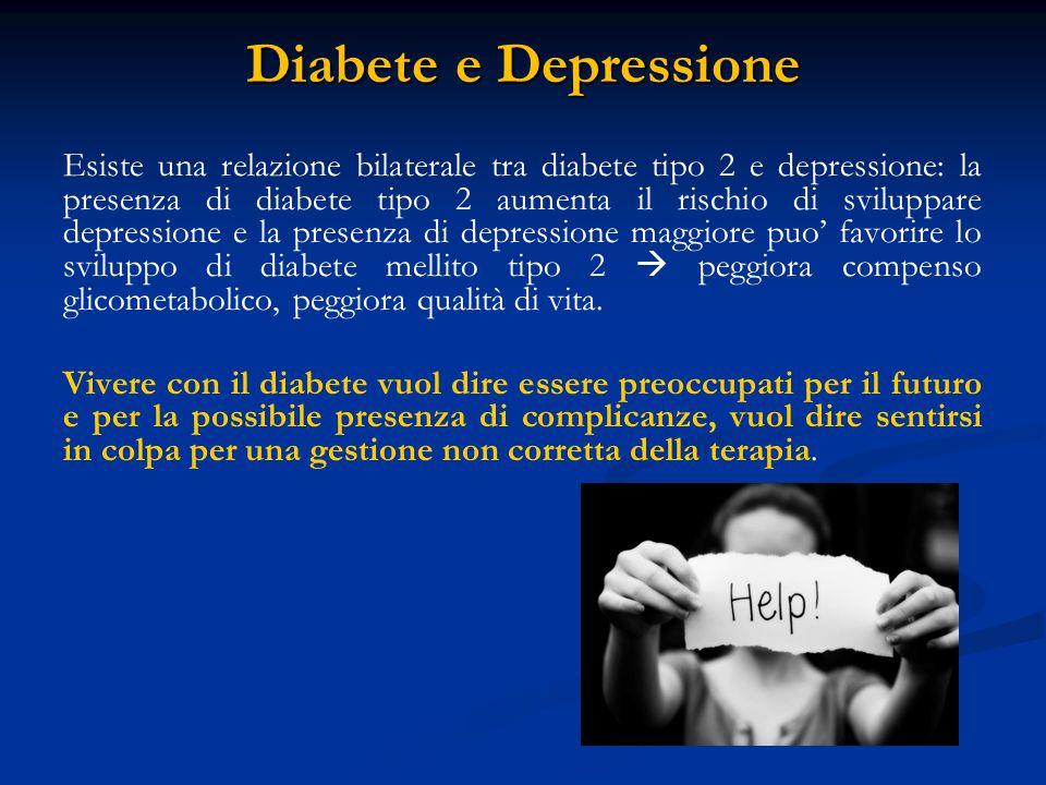 Diabete e Disturbo d'Ansia Molte persone con diabete e depressione possono sviluppare un disturbo d'ansia: ansia generalizzata, attacchi di panico.