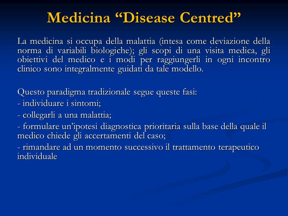 Medicina Disease Centred MALATTIA SEGNI E SINTOMI DIAGNOSI DIFFERENZIALE ACCERTAMENTI EMATOCHIMICI E STRUMENTALI DIAGNOSI CURA
