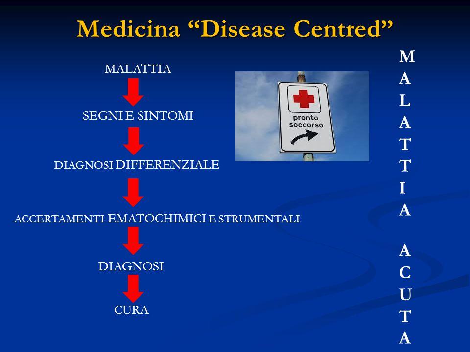 Medicina Disease Centred L'oggetto del principale atto medico è la MALATTIA  il medico è l'ESPERTO DELLA MALATTIA Il medico, sulla base delle competenze acquisite e valutando i segni e i sintomi della malattia, i referti delle indagini diagnostiche decide rimedi adottare.
