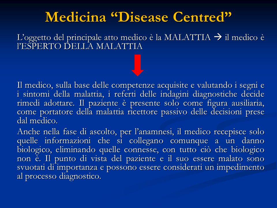 Medicina Disease Centred Il Il colloquio clinico tra dottore/paziente è una sequenza INPUT – OUTPUT quasi indipendenti l'uno dall'altro  sequenza di micro dialoghi con ogni volta un a capo .