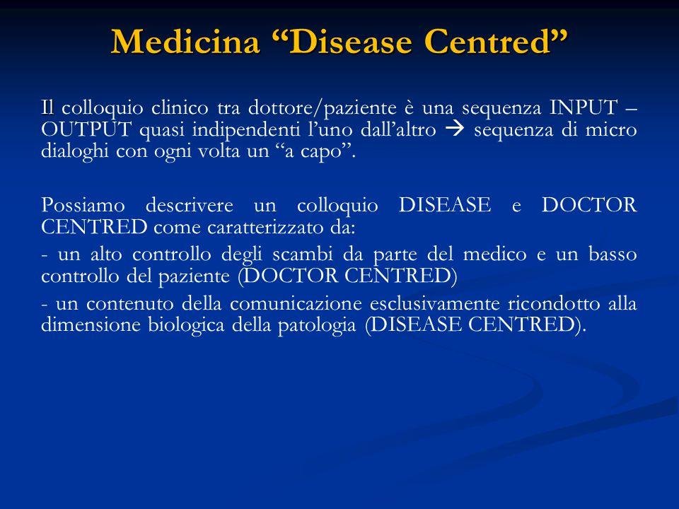 Medicina Disease Centred I punti di forza sono: - SEMPLICITA':aspetti biologici e patologici quantificabili e misurabili.