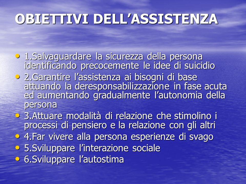 OBIETTIVI DELL'ASSISTENZA 1.Salvaguardare la sicurezza della persona identificando precocemente le idee di suicidio 1.Salvaguardare la sicurezza della