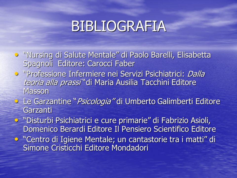 """BIBLIOGRAFIA """"Nursing di Salute Mentale"""" di Paolo Barelli, Elisabetta Spagnoli Editore: Carocci Faber """"Nursing di Salute Mentale"""" di Paolo Barelli, El"""
