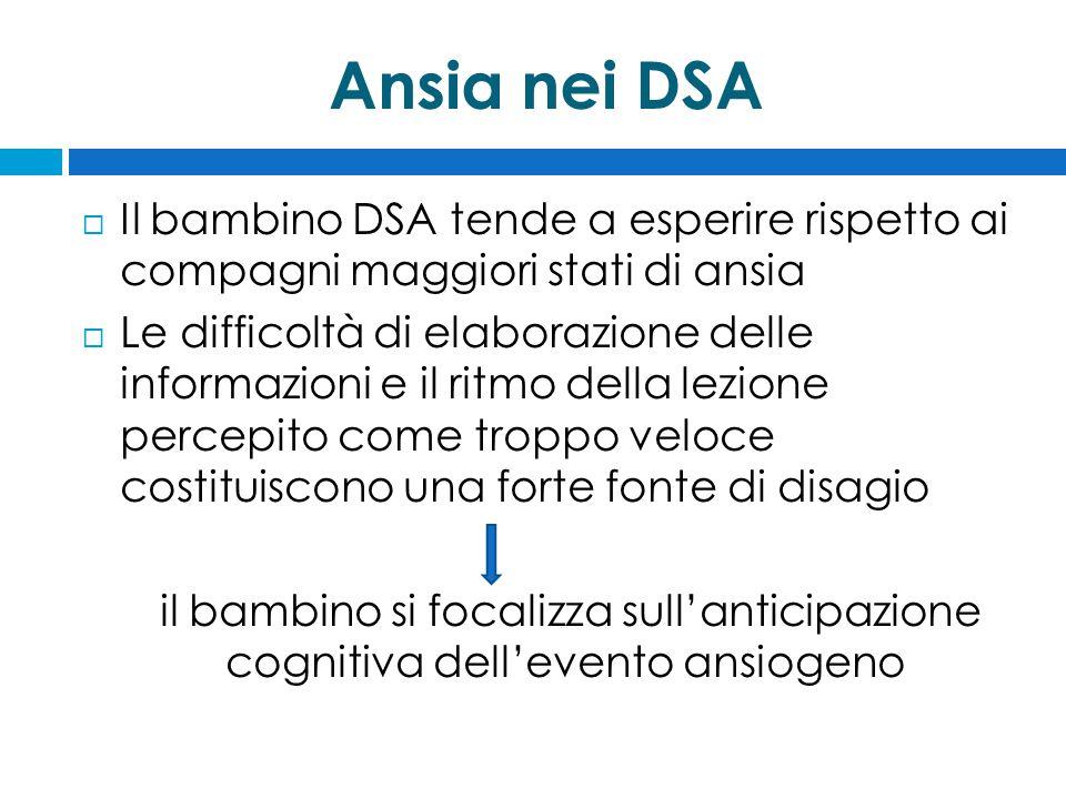 Ansia nei DSA  Il bambino DSA tende a esperire rispetto ai compagni maggiori stati di ansia  Le difficoltà di elaborazione delle informazioni e il r