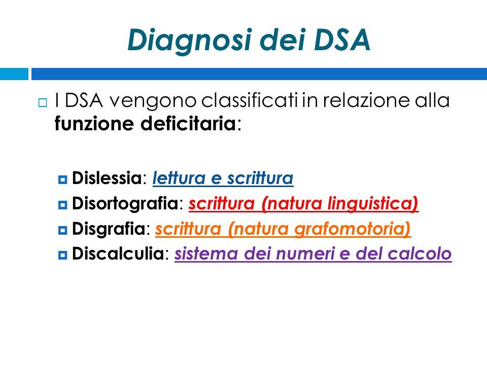 Diagnosi dei DSA  I DSA vengono classificati in relazione alla funzione deficitaria :  Dislessia : lettura e scrittura  Disortografia : scrittura (natura linguistica)  Disgrafia : scrittura (natura grafomotoria)  Discalculia : sistema dei numeri e del calcolo