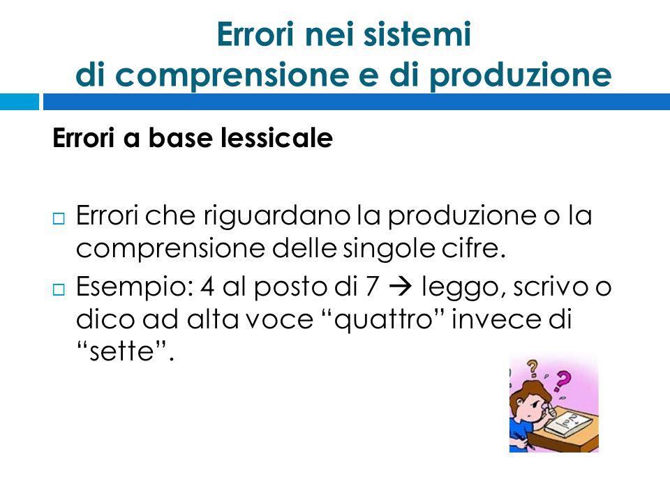 Errori nei sistemi di comprensione e di produzione Errori a base lessicale  Errori che riguardano la produzione o la comprensione delle singole cifre.