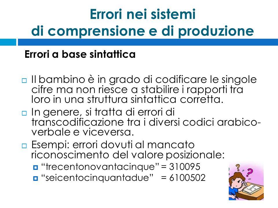 Errori nei sistemi di comprensione e di produzione Errori a base sintattica  Il bambino è in grado di codificare le singole cifre ma non riesce a stabilire i rapporti tra loro in una struttura sintattica corretta.