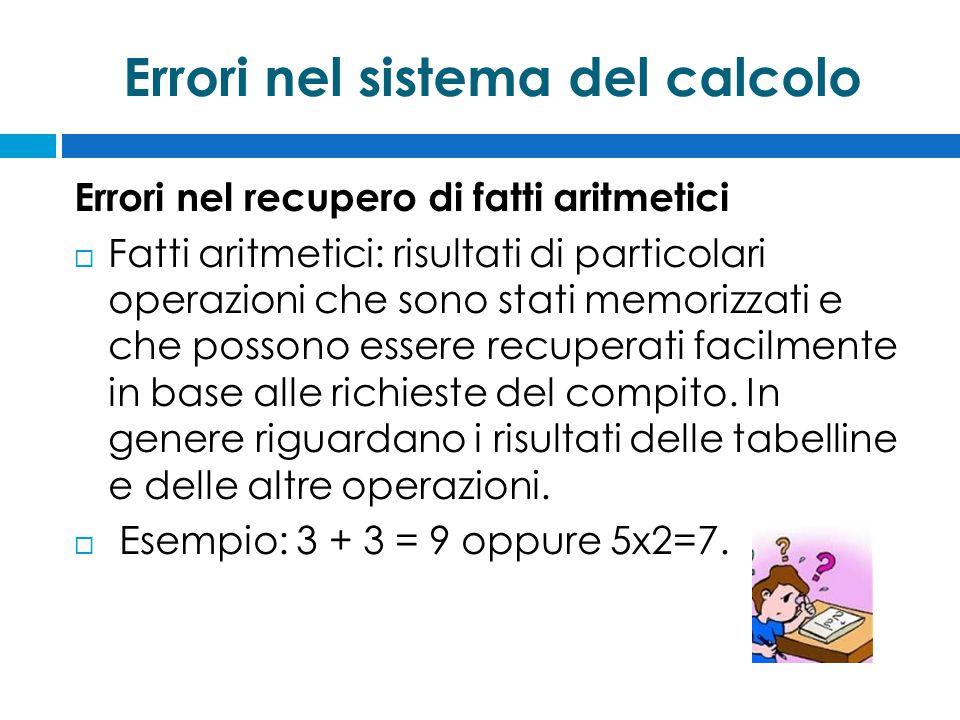 Errori nel sistema del calcolo Errori nel recupero di fatti aritmetici  Fatti aritmetici: risultati di particolari operazioni che sono stati memorizzati e che possono essere recuperati facilmente in base alle richieste del compito.