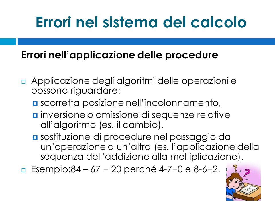 Errori nel sistema del calcolo Errori nell'applicazione delle procedure  Applicazione degli algoritmi delle operazioni e possono riguardare:  scorretta posizione nell'incolonnamento,  inversione o omissione di sequenze relative all'algoritmo (es.