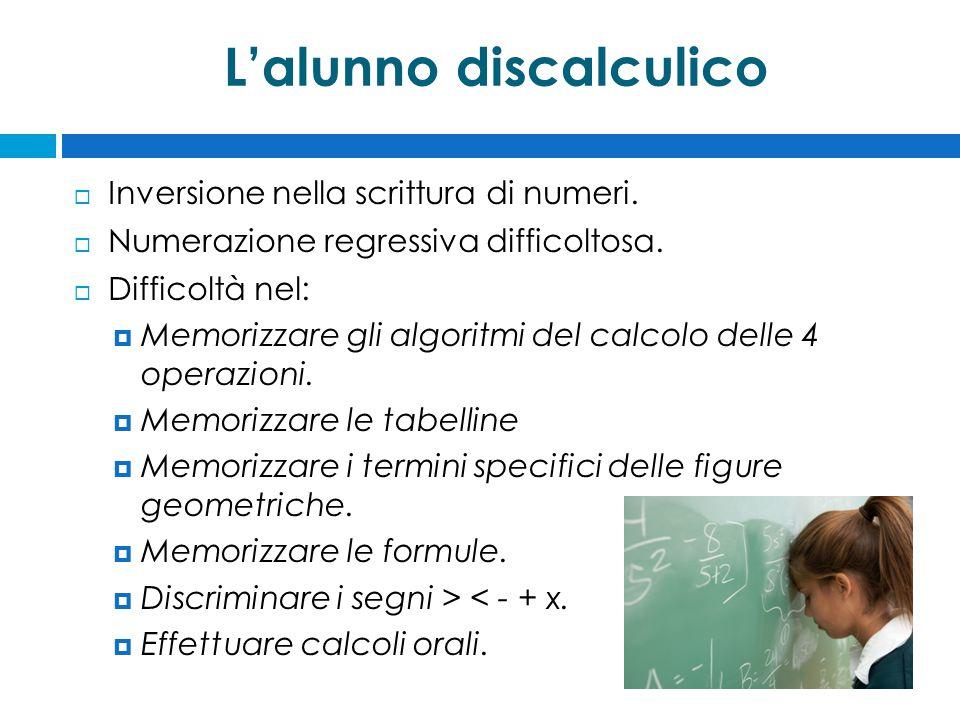 L'alunno discalculico  Inversione nella scrittura di numeri.  Numerazione regressiva difficoltosa.  Difficoltà nel:  Memorizzare gli algoritmi del