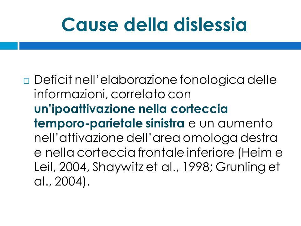 Cause della dislessia  Deficit nell'elaborazione fonologica delle informazioni, correlato con un'ipoattivazione nella corteccia temporo-parietale sinistra e un aumento nell'attivazione dell'area omologa destra e nella corteccia frontale inferiore (Heim e Leil, 2004, Shaywitz et al., 1998; Grunling et al., 2004).