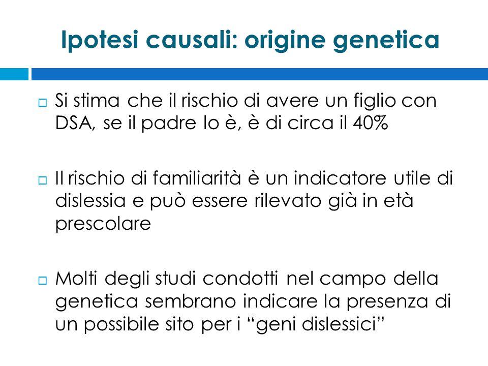 Ipotesi causali: origine genetica  Si stima che il rischio di avere un figlio con DSA, se il padre lo è, è di circa il 40%  Il rischio di familiarit
