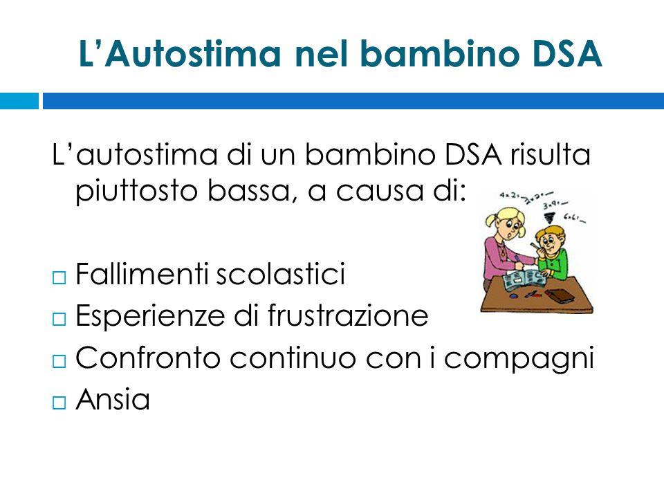 L'Autostima nel bambino DSA L'autostima di un bambino DSA risulta piuttosto bassa, a causa di:  Fallimenti scolastici  Esperienze di frustrazione  Confronto continuo con i compagni  Ansia