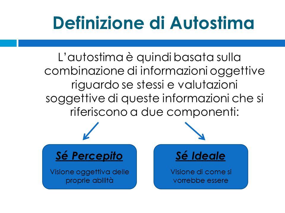 Definizione di Autostima L'autostima è quindi basata sulla combinazione di informazioni oggettive riguardo se stessi e valutazioni soggettive di queste informazioni che si riferiscono a due componenti: Sé Percepito Visione oggettiva delle proprie abilità Sé Ideale Visione di come si vorrebbe essere