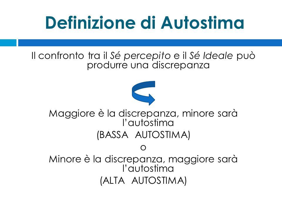 Definizione di Autostima Il confronto tra il Sé percepito e il Sé Ideale può produrre una discrepanza Maggiore è la discrepanza, minore sarà l'autostima (BASSA AUTOSTIMA) o Minore è la discrepanza, maggiore sarà l'autostima (ALTA AUTOSTIMA)